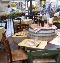 Restaurants Near Uffizi Gallery Featured